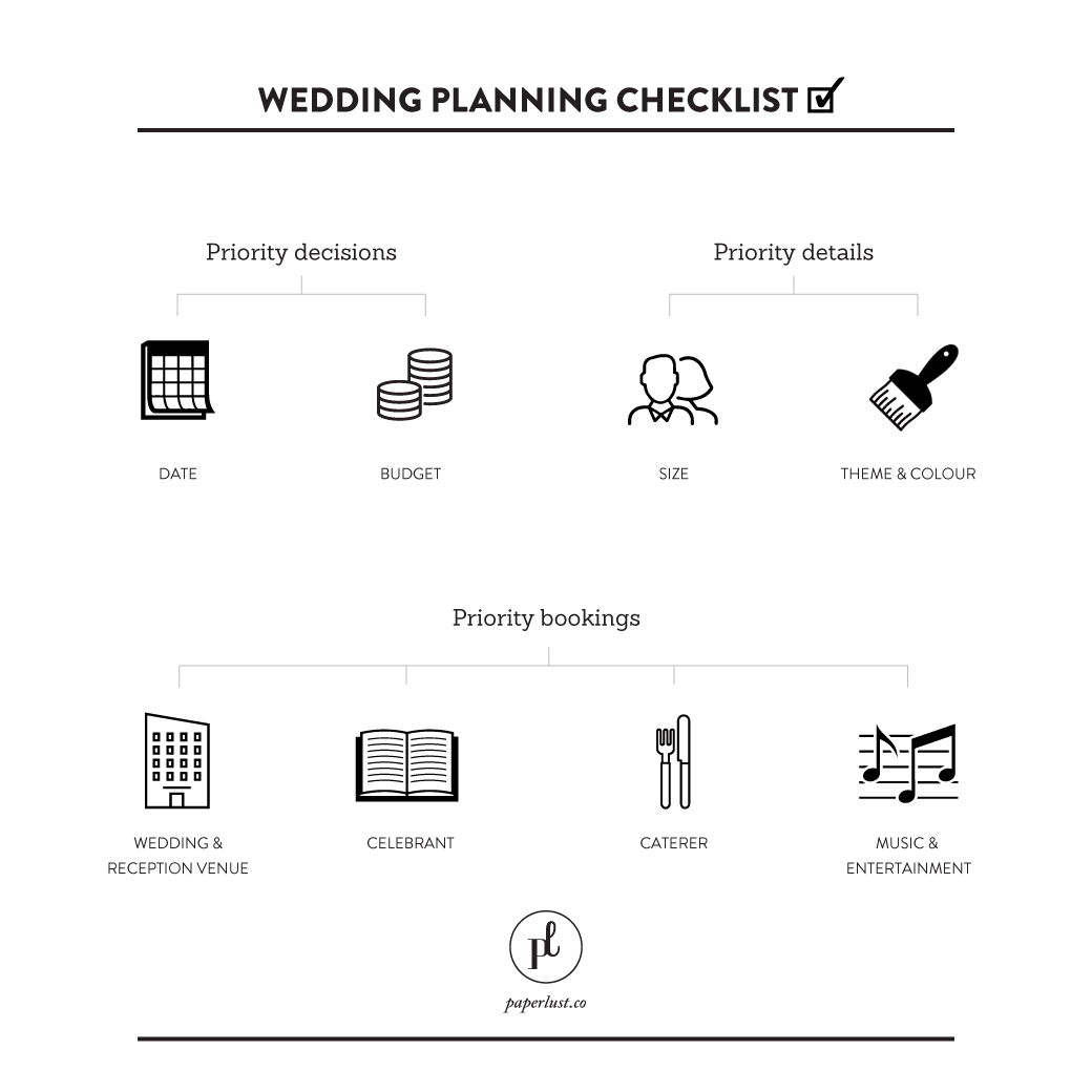 priority decisions and bookings for the wedding planning checklist